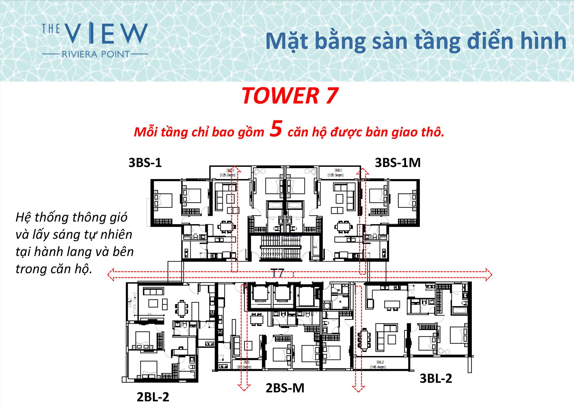Mặt bằng tháp T7 căn hộ The View Riviera Point quận 7.